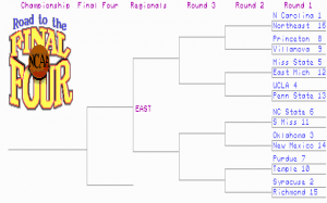 NCAA: Road to the Final Four